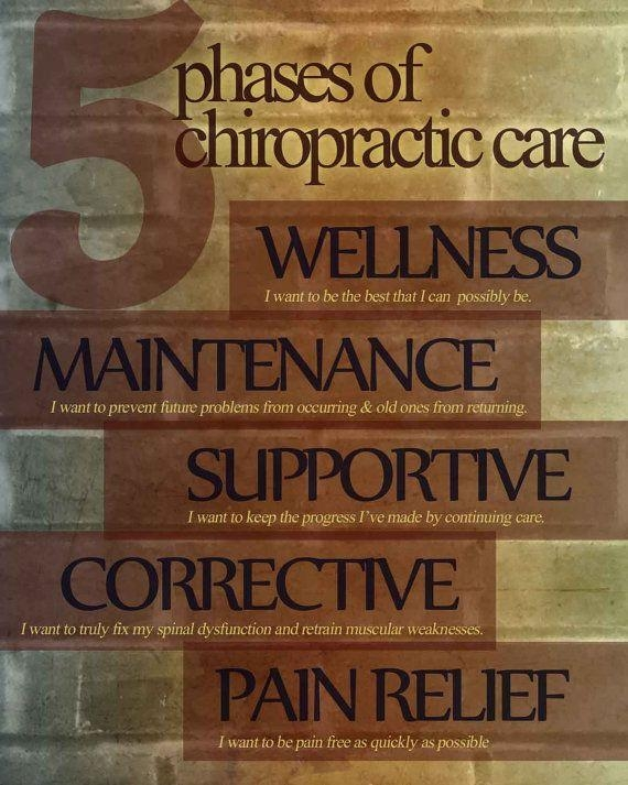 Best 25+ Chiropractic Office Decor Ideas On Pinterest Inside Chiropractic Wall Art (Image 8 of 20)