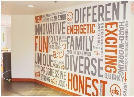 Best 25+ Graphic Wall Ideas On Pinterest | Office Graphics, Office Pertaining To Graphic Design Wall Art (Image 4 of 20)