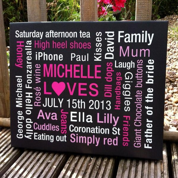 Canvas Wall Art Prints | Personalised Word Art | Childrens Canvas Regarding Typography Canvas Wall Art (View 7 of 20)