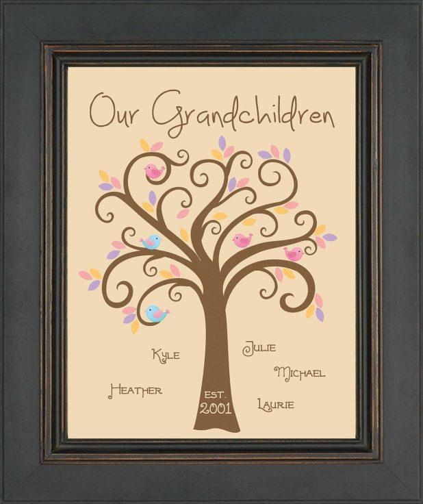 Chic Personalized Family Established Wall Art Wall Art Name With Regard To Personalized Family Wall Art (Image 7 of 20)