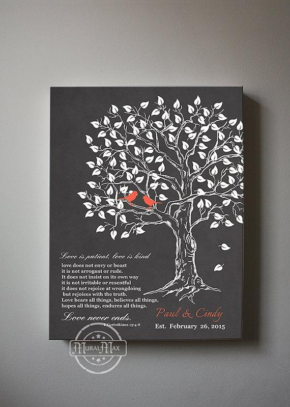 Couples Gift Personalized Family Tree Canvas Art Love Is Pertaining To Love Is Patient Love Is Kind Wall Art (Image 8 of 20)