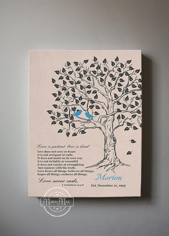 Family Tree Love Is Patient Bible Verse Poem Canvas Wall Art Intended For Love Is Patient Love Is Kind Wall Art (Image 9 of 20)