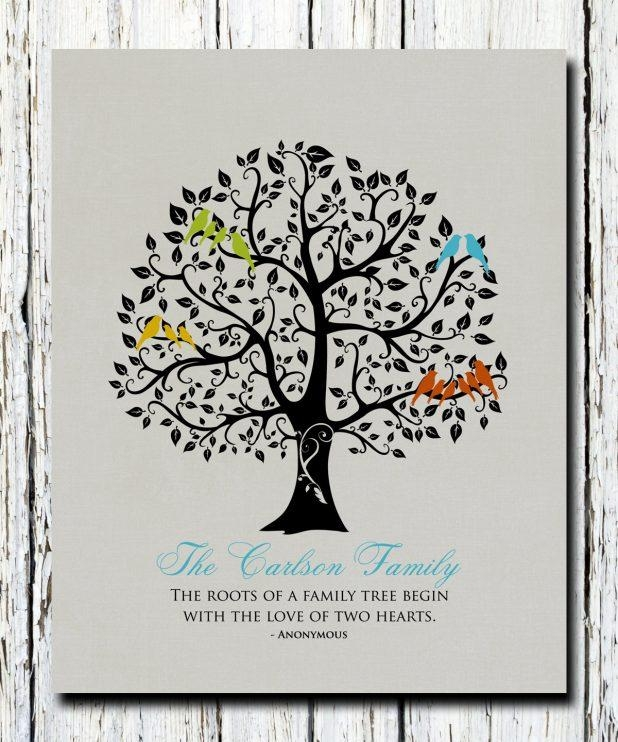 Impressive Personalized Family Tree Wall Art Picture Of For Personalized Family Wall Art (Image 8 of 20)