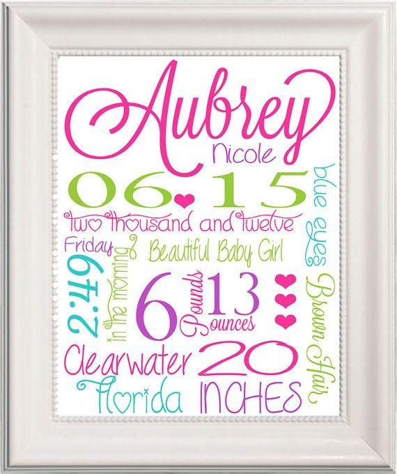 Personalized Nursery Wall Art ~ Thenurseries Within Personalized Baby Wall Art (Image 15 of 20)