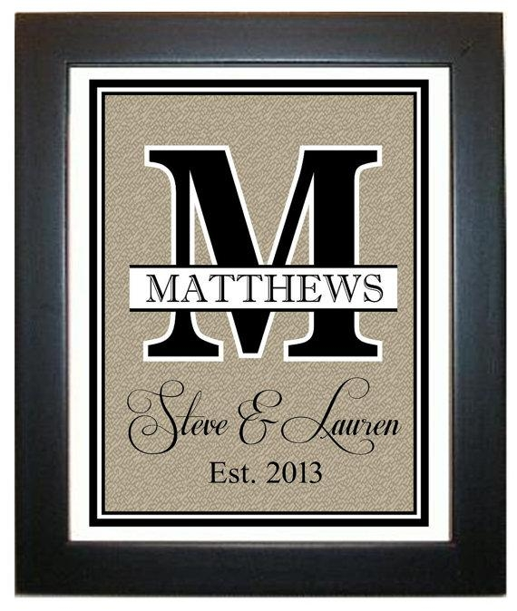 Plain Ideas Last Name Wall Art Lofty Name Sign Framed Custom Kids Throughout Custom Last Name Wall Art (Image 15 of 20)