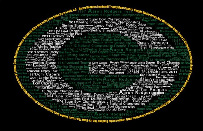 Posters | Drewtryan With Regard To Green Bay Packers Wall Art (View 17 of 20)
