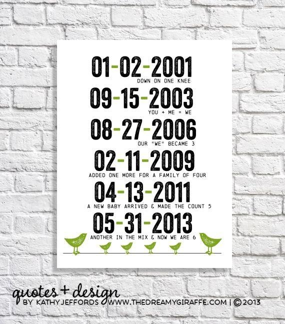 Special Dates Print Personalized Family Wall Art Quote With Regard To Personalized Family Wall Art (Image 18 of 20)