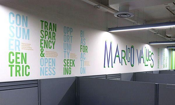 Wall Art Decor: Green Wall Art For Office Space Quote Simple With Regard To Wall Art For Office Space (Image 13 of 20)