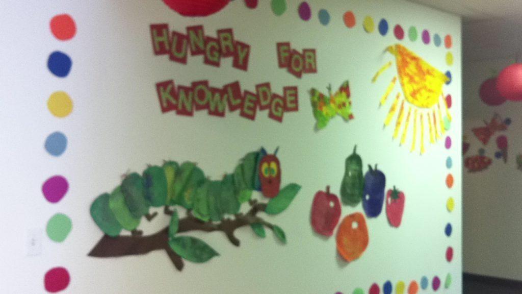 Wall Art Ideas Throughout Wall Art For Kindergarten Classroom (Image 15 of 20)