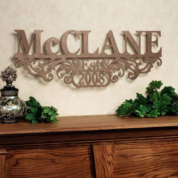 Wall Ideas : Family Name Metal Wall Art Metal Monogram Wall Art Throughout Faith Family Friends Wall Art (View 6 of 20)