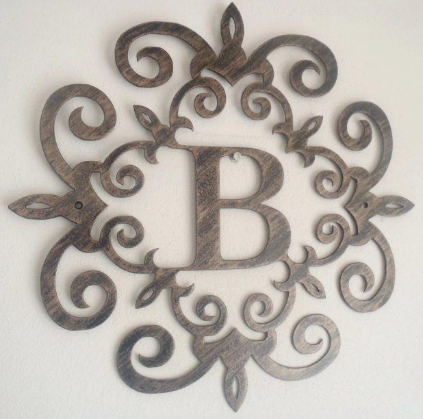 Wall Ideas: Metal Letters Wall Decor (Image 18 of 20)