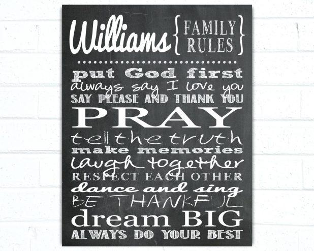 Wall Ideas: Personalized Family Wall Art (View 8 of 20)