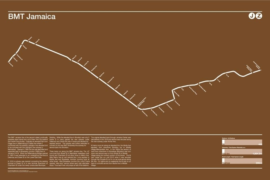 Minimalist Subway Map Posters Are More About Beautiful Design Than Within New York Subway Map Wall Art (View 15 of 20)