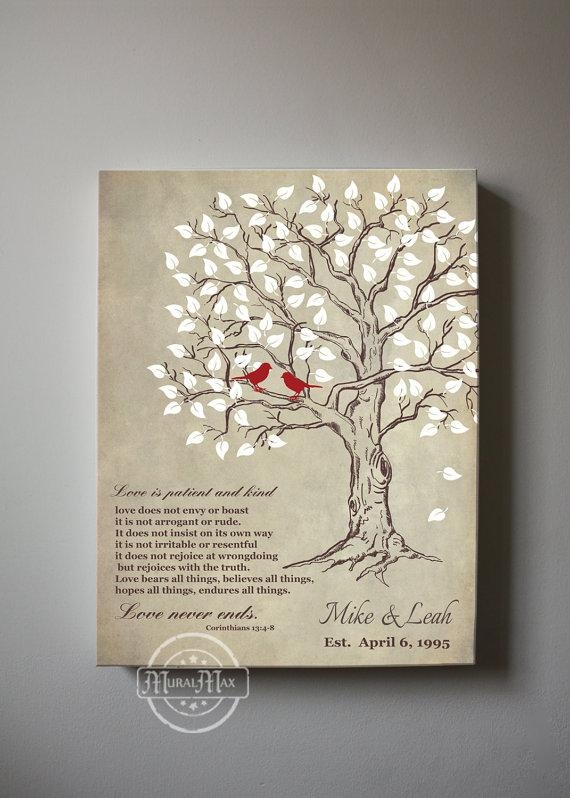Canvas Art Love Is Patient Love Is Kind Family Tree With With Love Canvas Wall Art (Image 6 of 20)