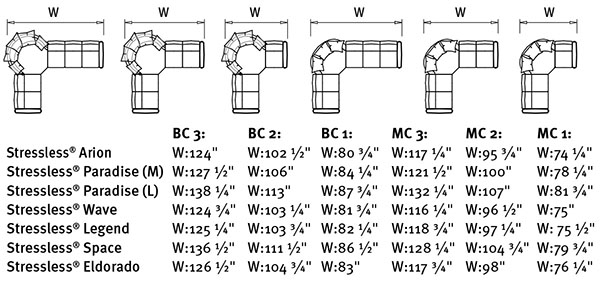 Dimensions Of A Sectional Sofa – Nrhcares Pertaining To Sectional Sofas By Size (Image 3 of 10)