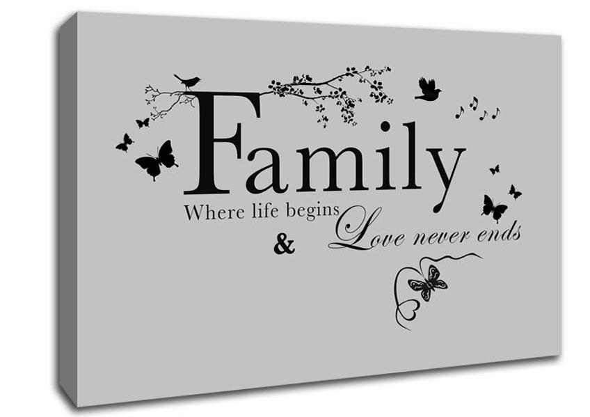 Family Quotes Canvas Art | Wallartdirect.co (Image 3 of 20)
