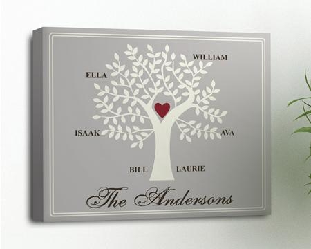 Wall Art: Unique Gallery Of Personalized Family Tree Wall Art With Regard To Love Canvas Wall Art (Image 19 of 20)