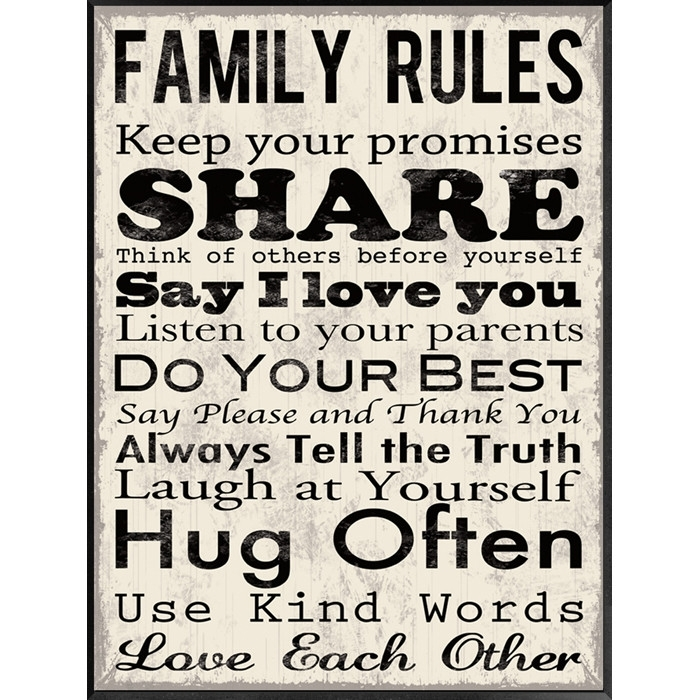 Family Rules Wall Art | Amazing (View 4 of 10)