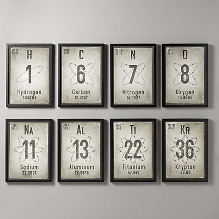 Periodic Table Printables, Inspiredrestoration Hardware's Wall Within Periodic Table Wall Art (Image 4 of 10)