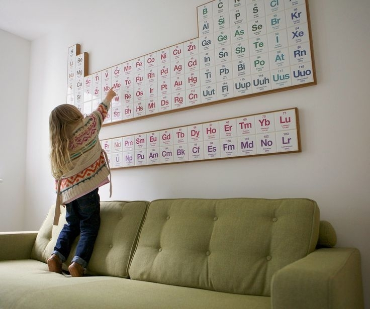 Periodic Tiles On The Wall They Could Rearrange Themselves | Room Intended For Periodic Table Wall Art (Image 8 of 10)