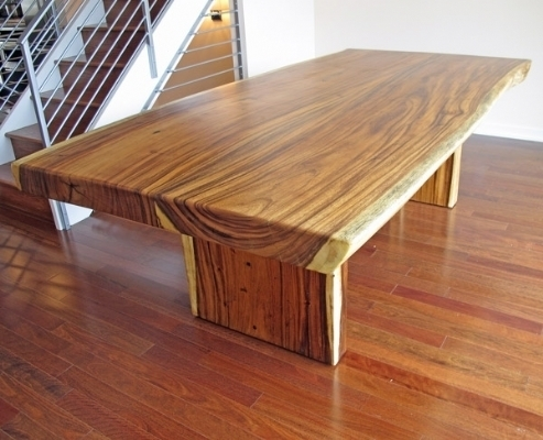 Impact Imports In Live Edge Teak Coffee Tables (View 21 of 40)
