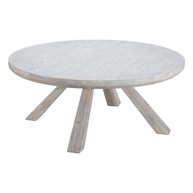 Modern Coffee Tables Throughout Swell Round Coffee Tables (Image 16 of 40)