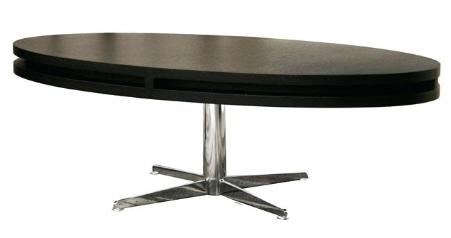 Spinning Table – Aidenandcree Inside Spin Rotating Coffee Tables (Image 34 of 40)