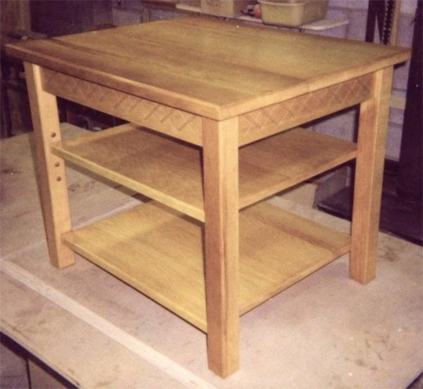 End Table Shelf – Topsecuritytokens (Image 13 of 50)