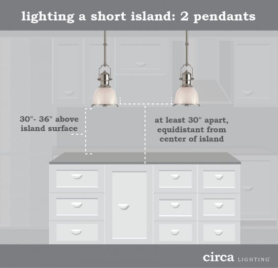 How To Hang Pendant Lights Over An Island | Kitchen Ideas Inside Schutt 4 Light Kitchen Island Pendants (View 14 of 25)