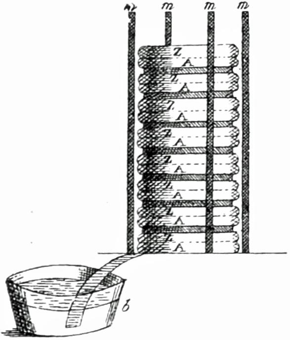 Die Naturwissenschaften In Ihrer Entwicklung Und In Ihrem In Cumberland Tier Pairs In Dove Gray (View 14 of 25)