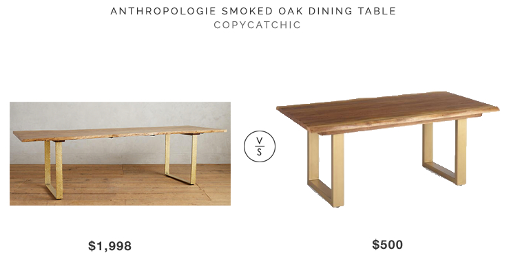 Daily Find | Anthropologie Smoked Oak Dining Table – Copycatchic In Dining Tables In Smoked Seared Oak (View 5 of 25)