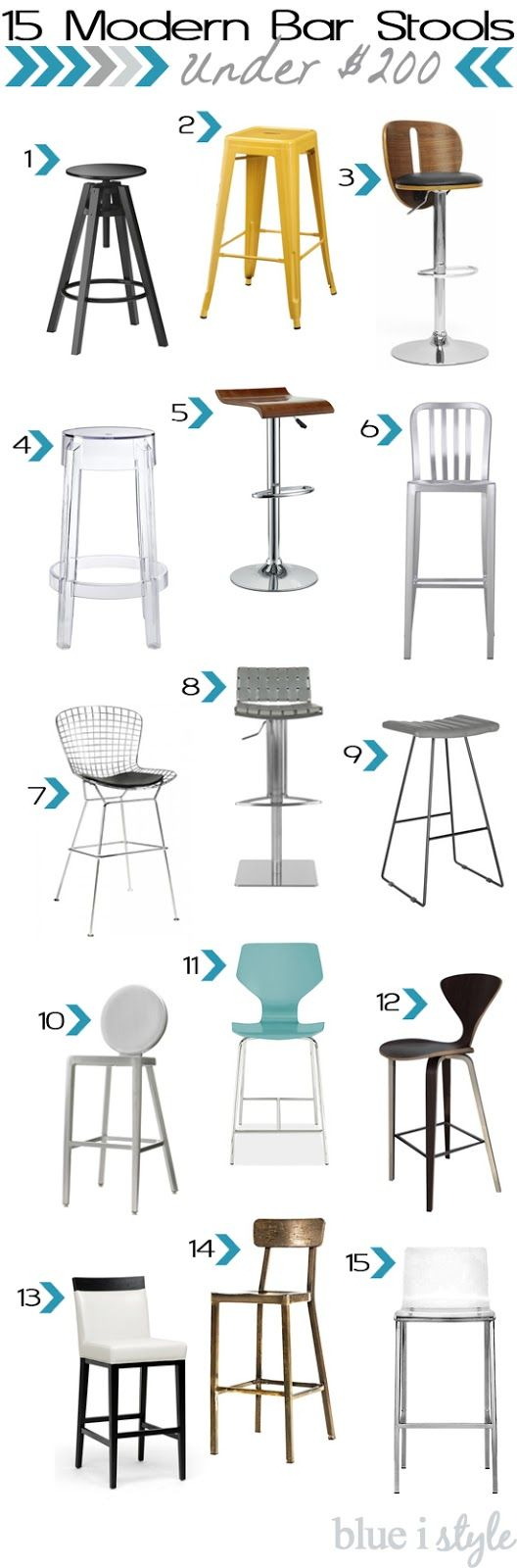 Shopping For Style} 15 Modern Bar Stools Under $200 & The Within Weir Garden Stools (View 17 of 25)