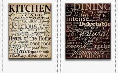 Kitchen Canvas Wall Art