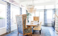Expert Tips to Choose the Dining Room Chairs and Table