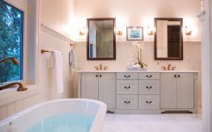 The Complete Guide to Remodel Your Bathroom