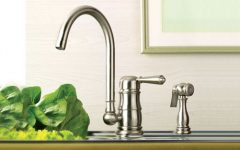 Modern Kitchen Faucets Design Ideas