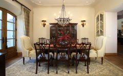 Stunning European Dining Room 2014