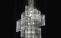 Endon Lighting Chandeliers