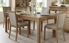 Extendable Dining Table Sets