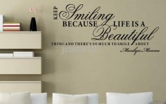 Marilyn Monroe Wall Art Quotes