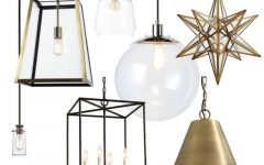 Jcpenney Pendant Lighting