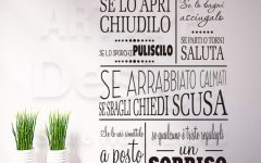 Italian Words Wall Art