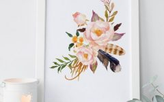 Floral & Plant Wall Art